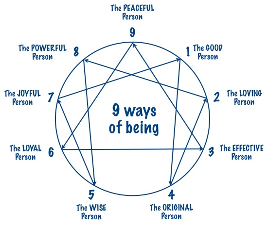 9-ways